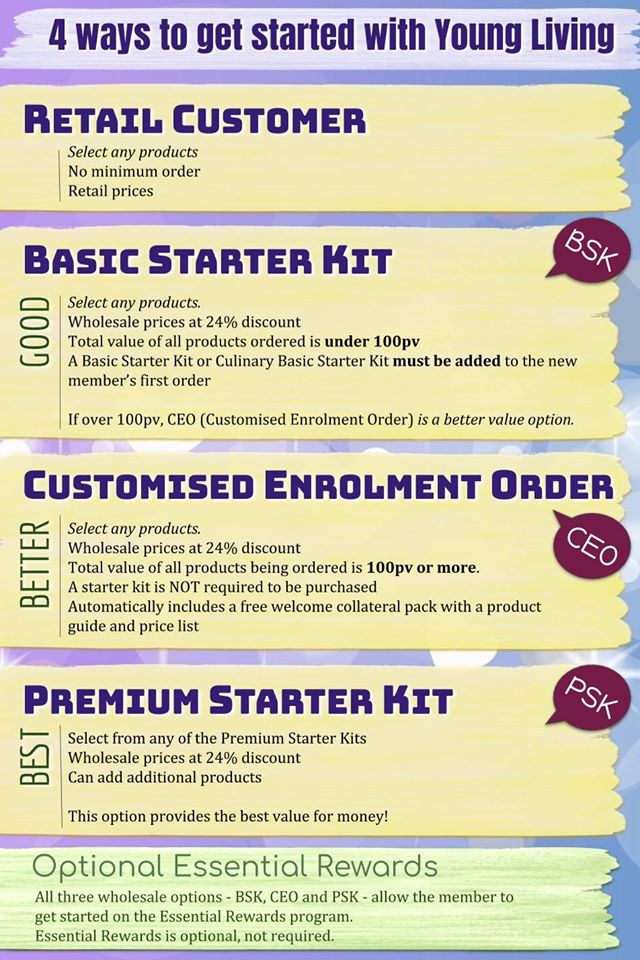 Young Living Get Started